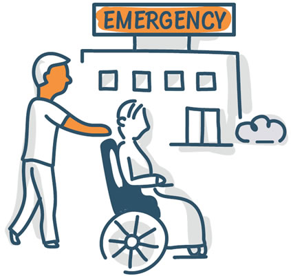 Helping people know what to do when they go home from the Emergency department